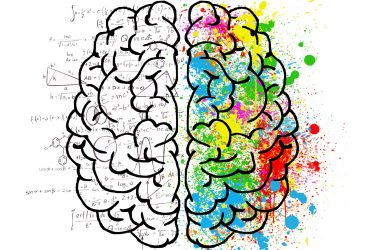 How To Organize Your Mind To Achieve Success